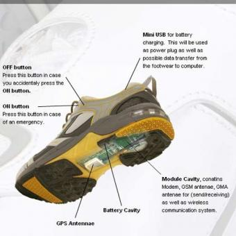 calzado-gps