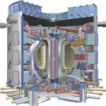 ITER (International Thermonuclear Experimetal Reactor)