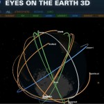 Eyes on Earth 3D (Ojos sobre la Tierra) de la NASA