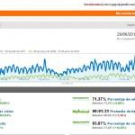 Resumen actividad en Axena curso 2010-2011