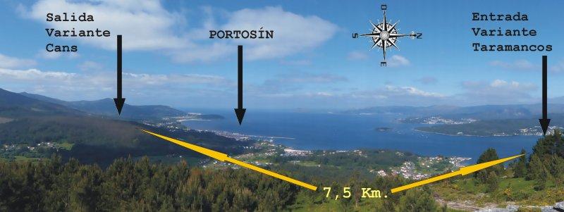 variante de portosin