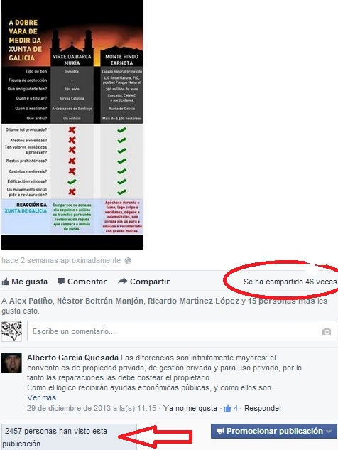Datos estadística en Facebook