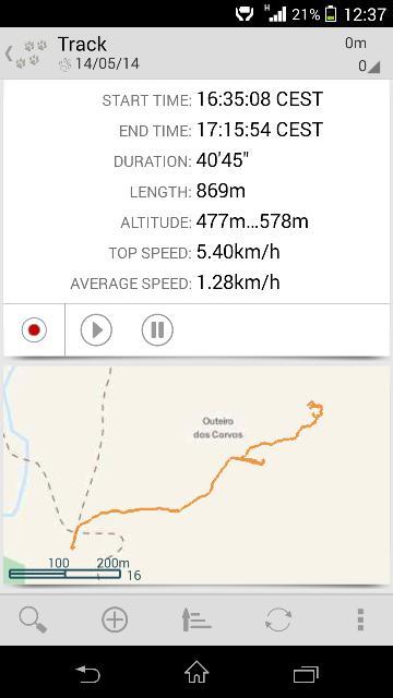 La grabación de los track o recorridos en la función más básica de un GPS